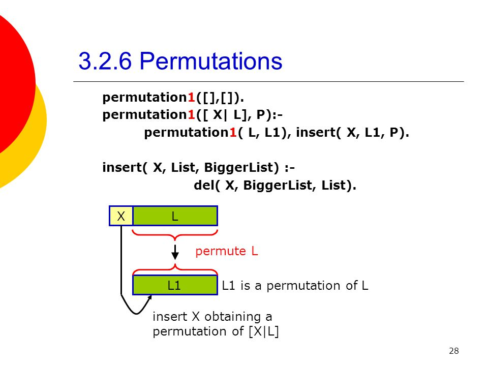 3.2.6 Permutations permutation1([],[]). permutation1([ X| L], P):-
